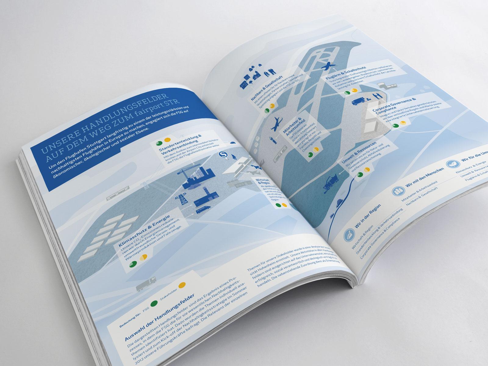 portfiolio_kromativ_fsg_corporate_publishing_infografik_03